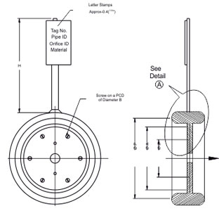 7) Ring Type Joint- Separate  sc 1 st  Orifice Plate Orifice Plate Assembly Orifice Plate Manufacturer ... & Orifice Plate Orifice Plate Manufacturer Orifice Plate Design ...